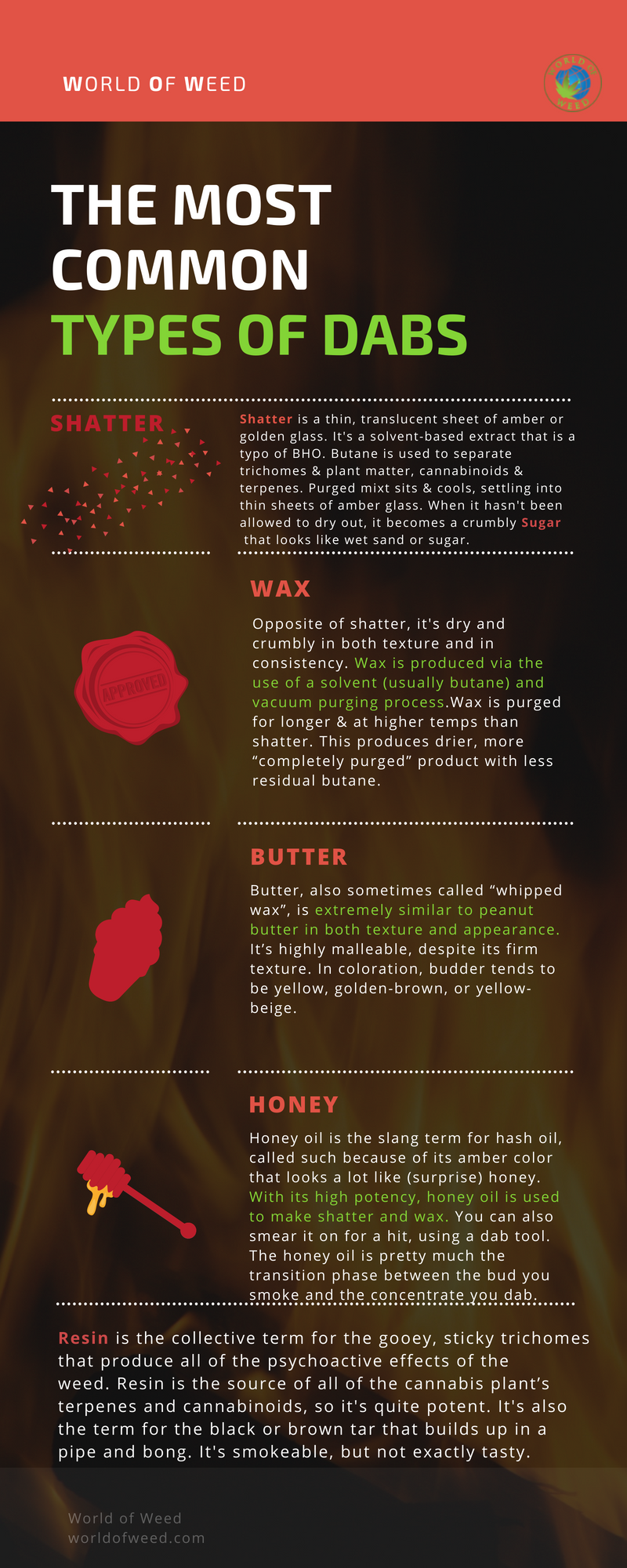 The Most Common Types of Dabs