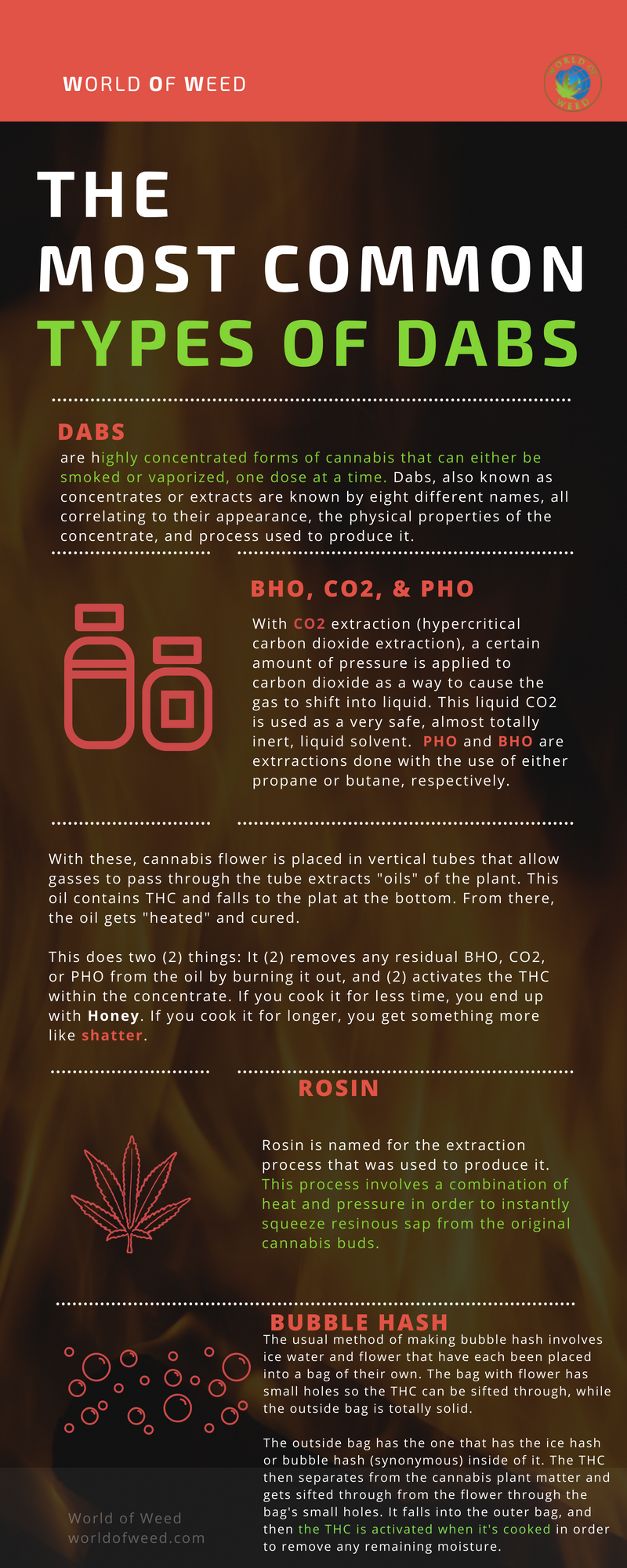 The Beginner's Guide to Dabs | World Of Weed